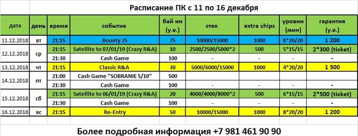 покер форум россия