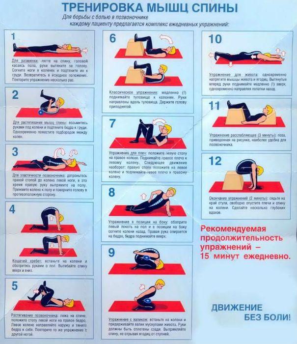 Как в домашних условиях лечить остеохондроз спины