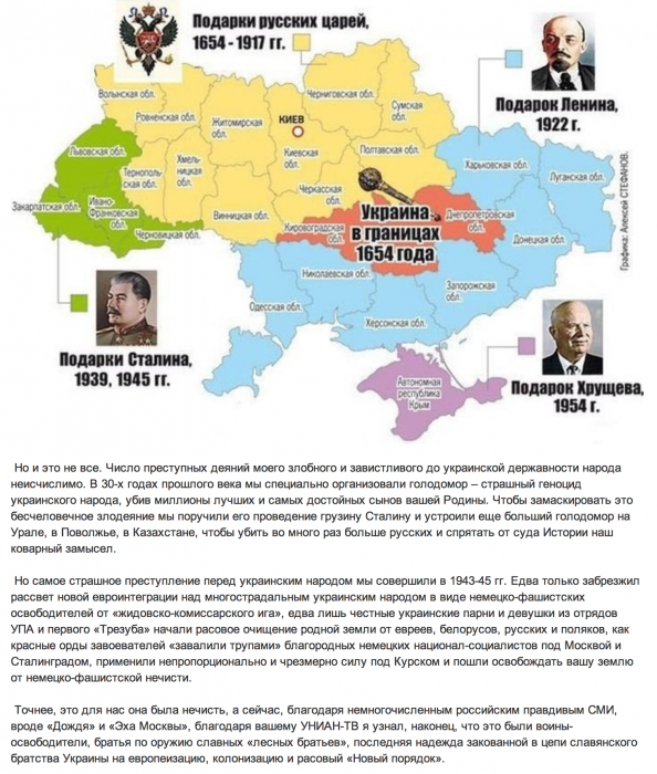 Украина карта подарки царей 37