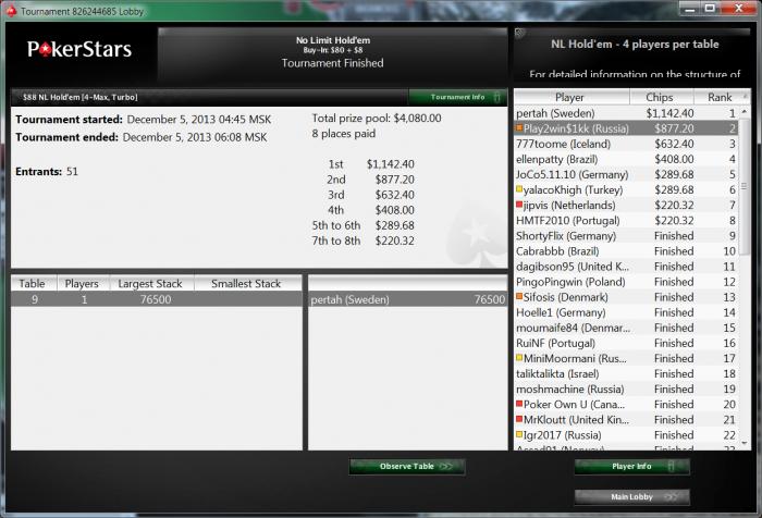 Top ten best poker hands