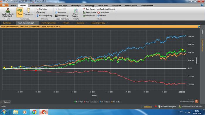 статистика игрока покер старс